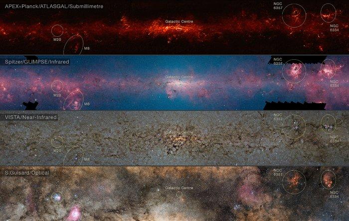 Comparação da região central da Via Láctea em diferentes comprimentos de onda (anotada)