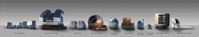 Porovnání velikosti kopulí dalekohledu E-ELT a dalších teleskopů světa