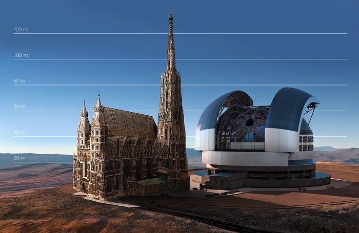 Das E-ELT im Vergleich mit dem Stephansdom in Wien