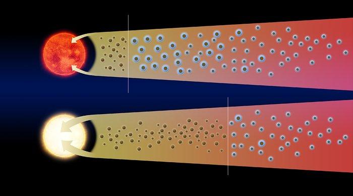 Verschobene Wasserschneegrenze in V883 Orionis