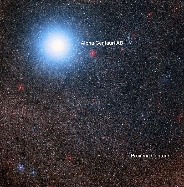 Obloha v okolí hvězd Alfa a Proxima Centauri (s popiskou)