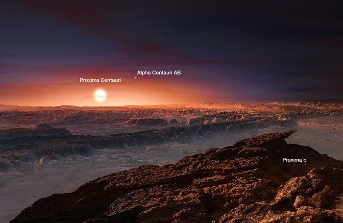 Künstlerische Darstellung des um Proxima Centauri kreisenden Planeten (beschriftet)