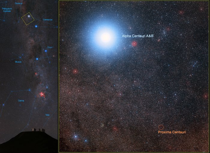 El sistema estelar Alfa Centauri