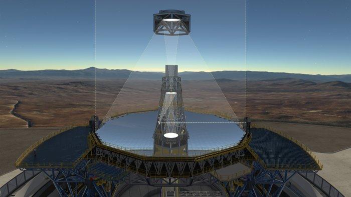 El sistema óptico del ELT con la ubicación de los espejos