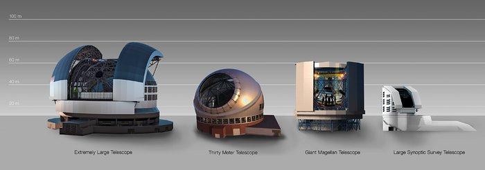 Comparação entre as cúpulas de grandes telescópios futuros