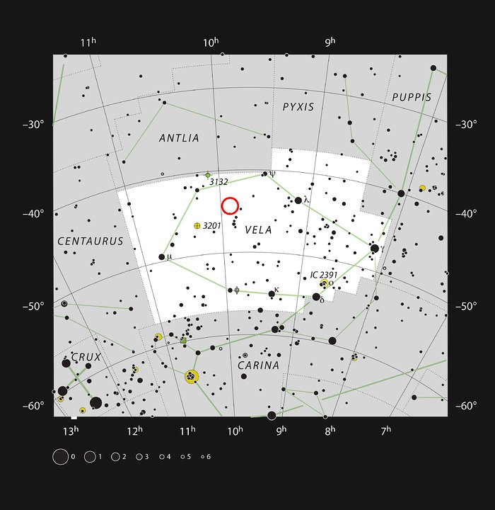L'étoile WASP-19 dans la constellation de Vela (Les Voiles)