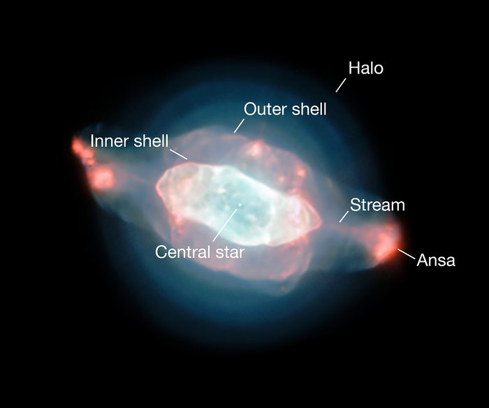 Annotated image showing features in the Saturn Nebula