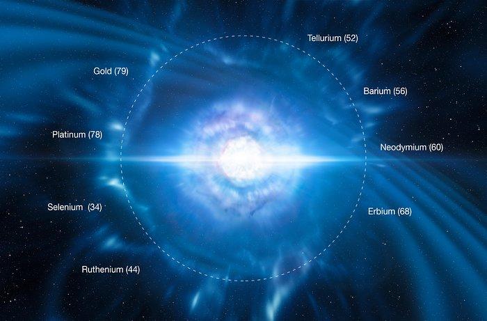 Artist's impression of a kilonova explosion