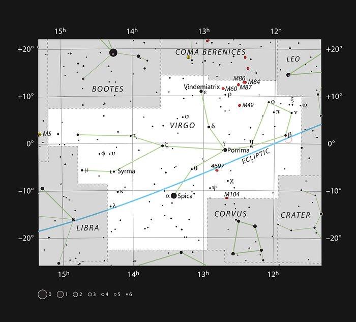 Den røde dvergstjernen Ross 128 i stjernebildet Jomfruen