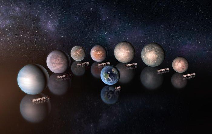 Ilustración del sistema planetario de TRAPPIST-1