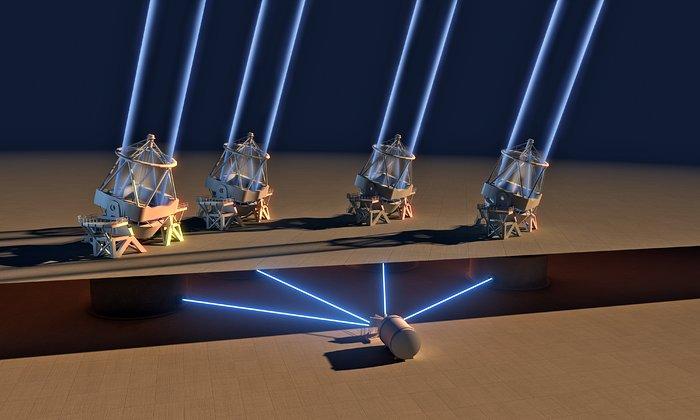 Do přístroje ESPRESSO poprvé dopadlo světlo ze všech čtyř hlavních teleskopů VLT