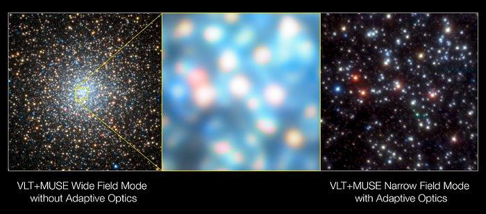 Imágenes obtenidas con MUSE del cúmulo globular de estrellas NGC 6388
