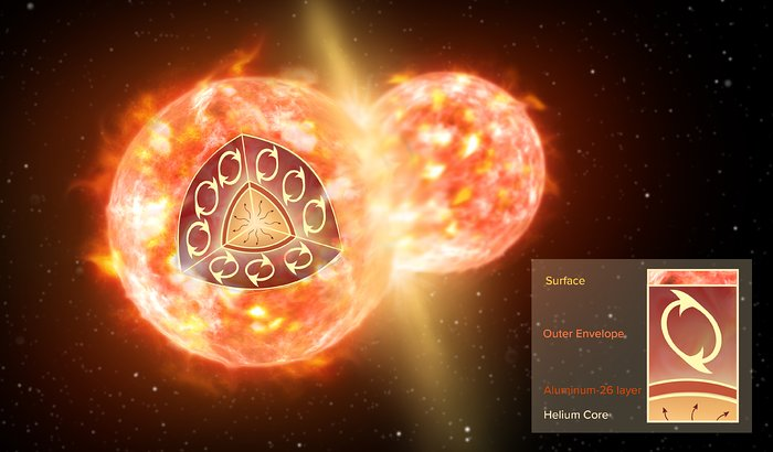 Artist's impression of stellar collision