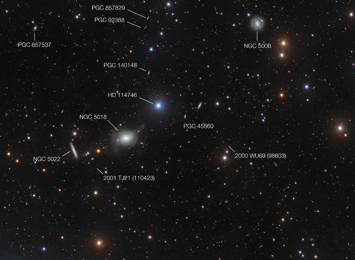Annotated view of the sky surrounding NGC 5018