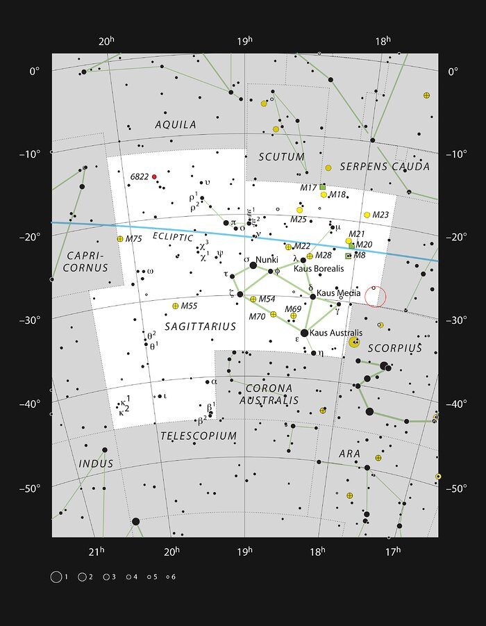 Location of the Galactic centre in the night sky