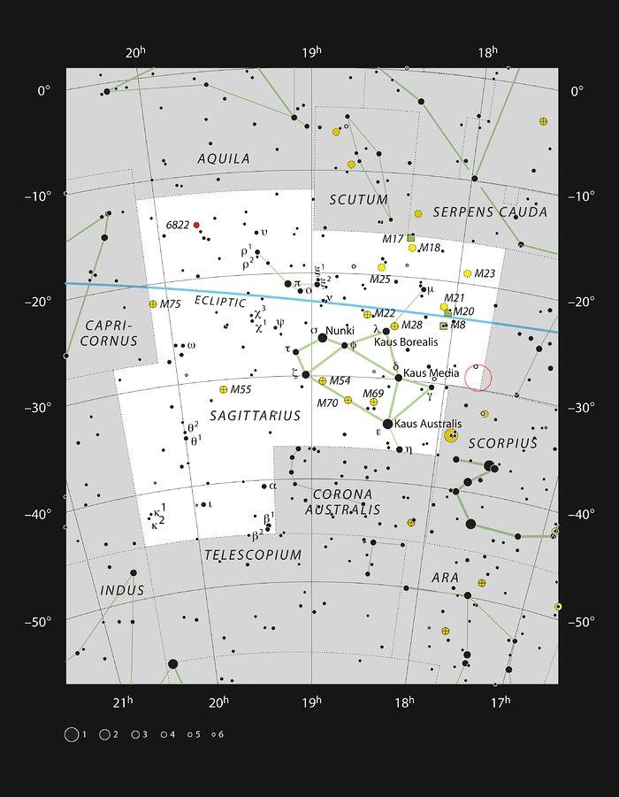 Localisation du centre galactique dans le ciel nocturne