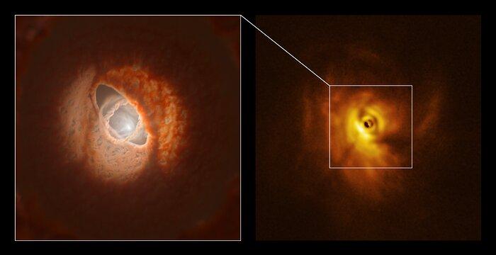 O anel interior de GW Orionis: modelo e observações SPHERE