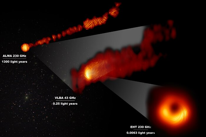 View of the M87 supermassive black hole and jet in polarised light