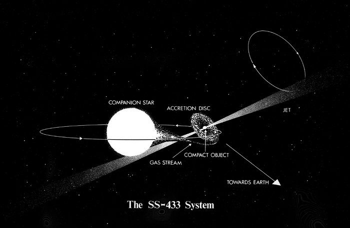 The SS-433 system (artist's impression)