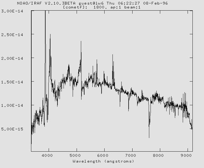 First spectrum of comet Hyakutake