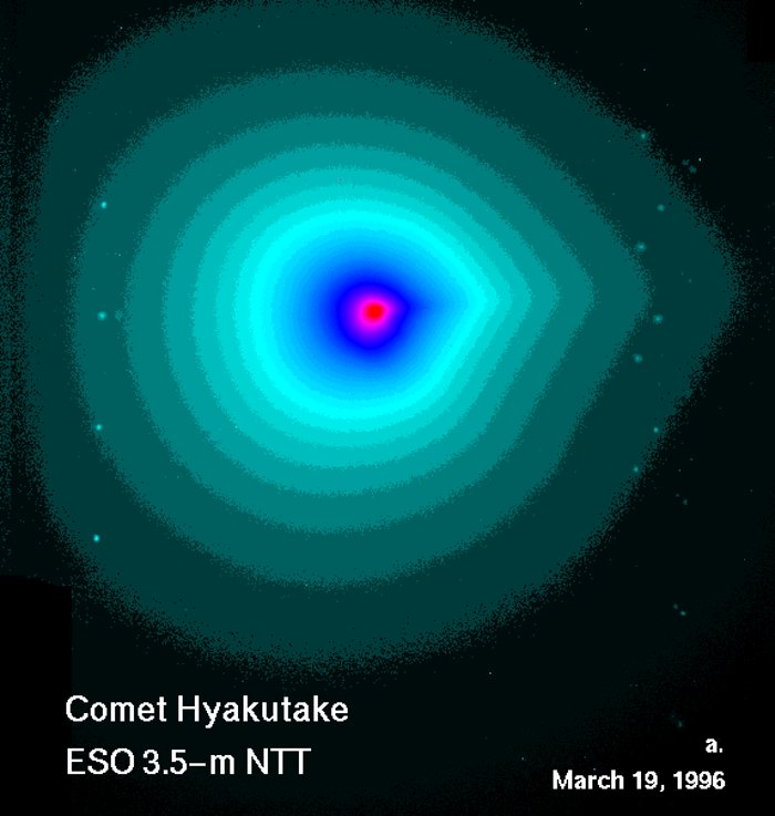The Asymetric Shape of the Coma of Comet Hyakutake