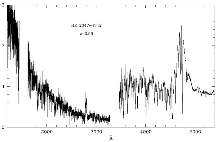 The Spectrum of the Unusual Quasar HE 2347-4342