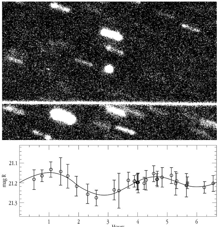 First Rotation Period of a Kuiper Belt Object Measured