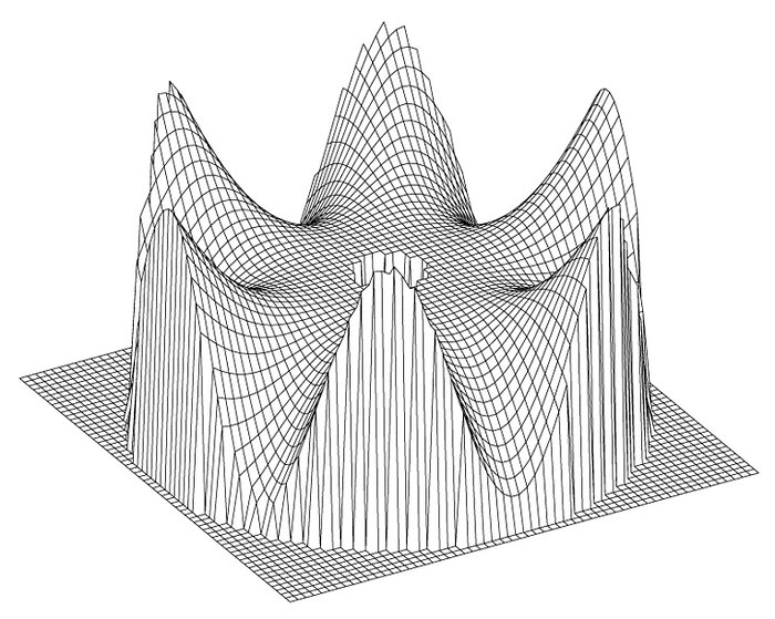 VLT Main Mirror Deformation (Six-fold Symmetry)