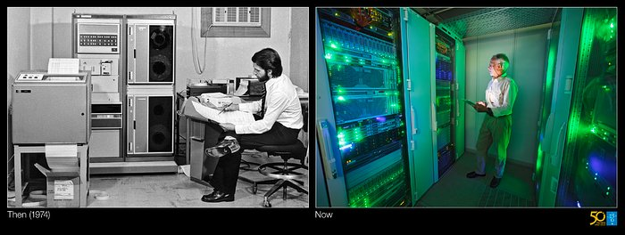 Computing at ESO through the ages (side-by-side composite)