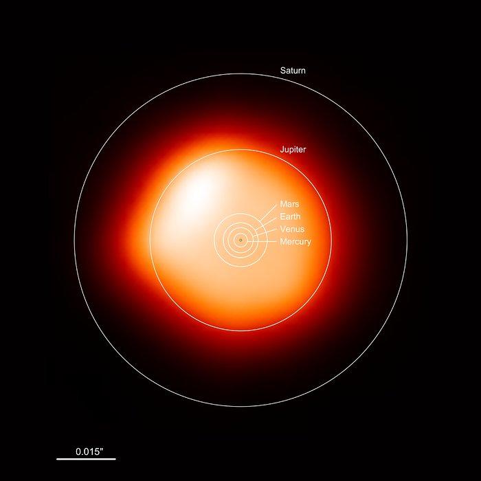 Comparación de tamaños: Betelgeuse y el Sol