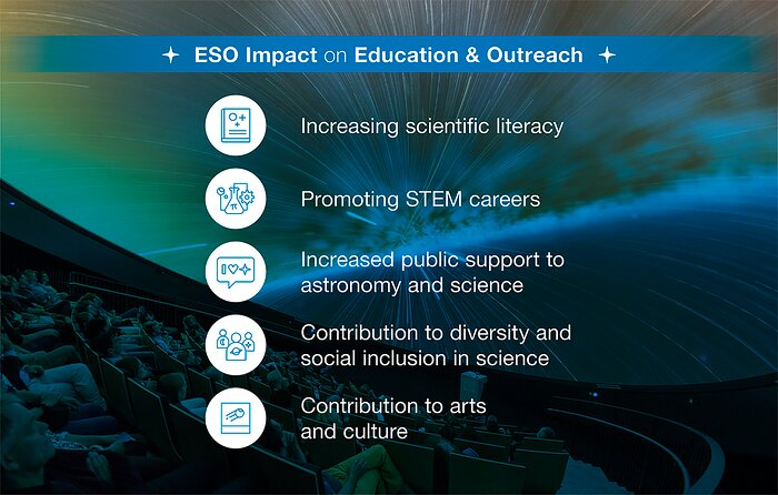 How ESO benefits its Member States -12