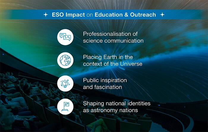 How ESO benefits its Member States -13