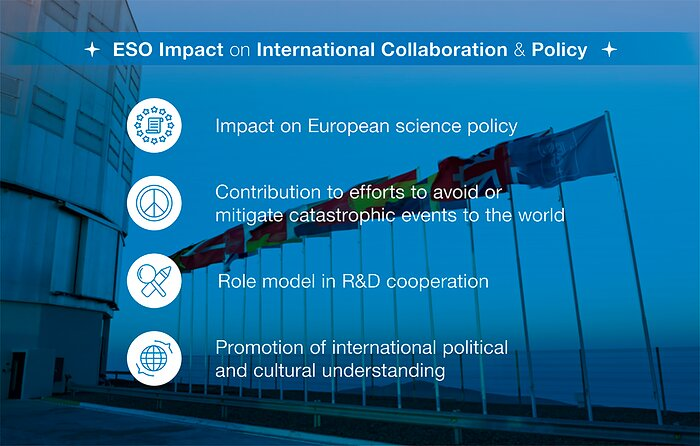 How ESO benefits its Member States - 17