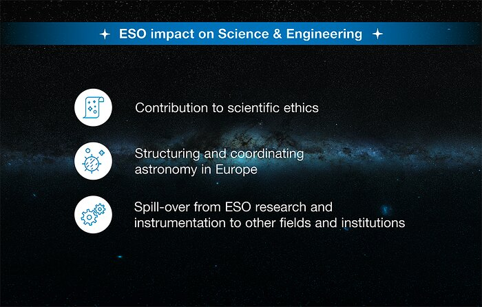 How ESO benefits its Member States - 3