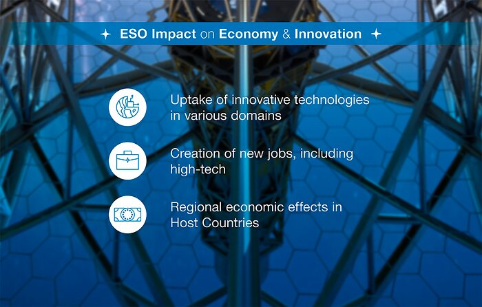 How ESO benefits its Member States - 6