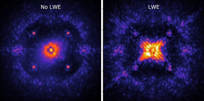 Low Wind Effect (LWE) on astronomical images