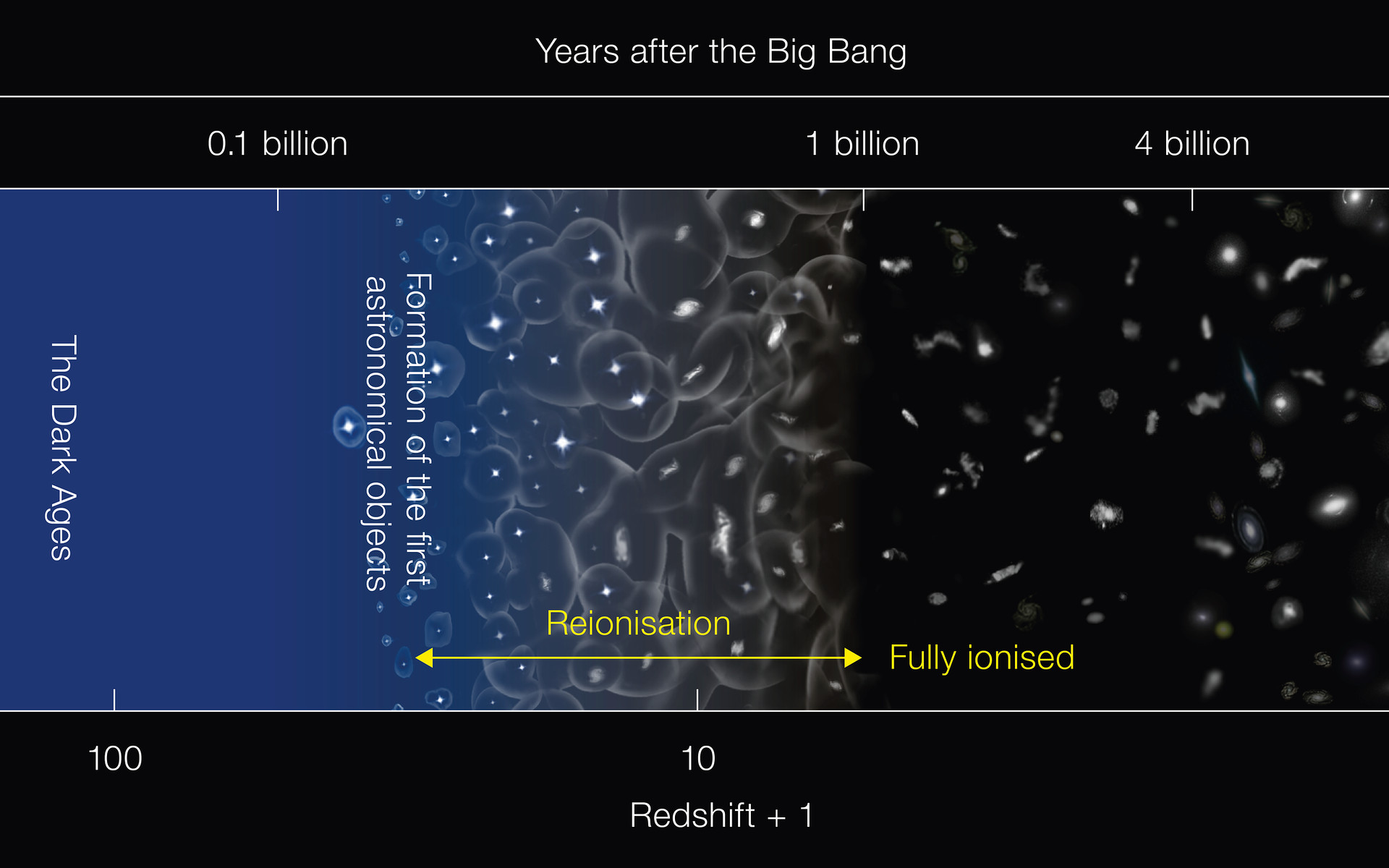Our Expanding Universe: Age, History & Other Facts
