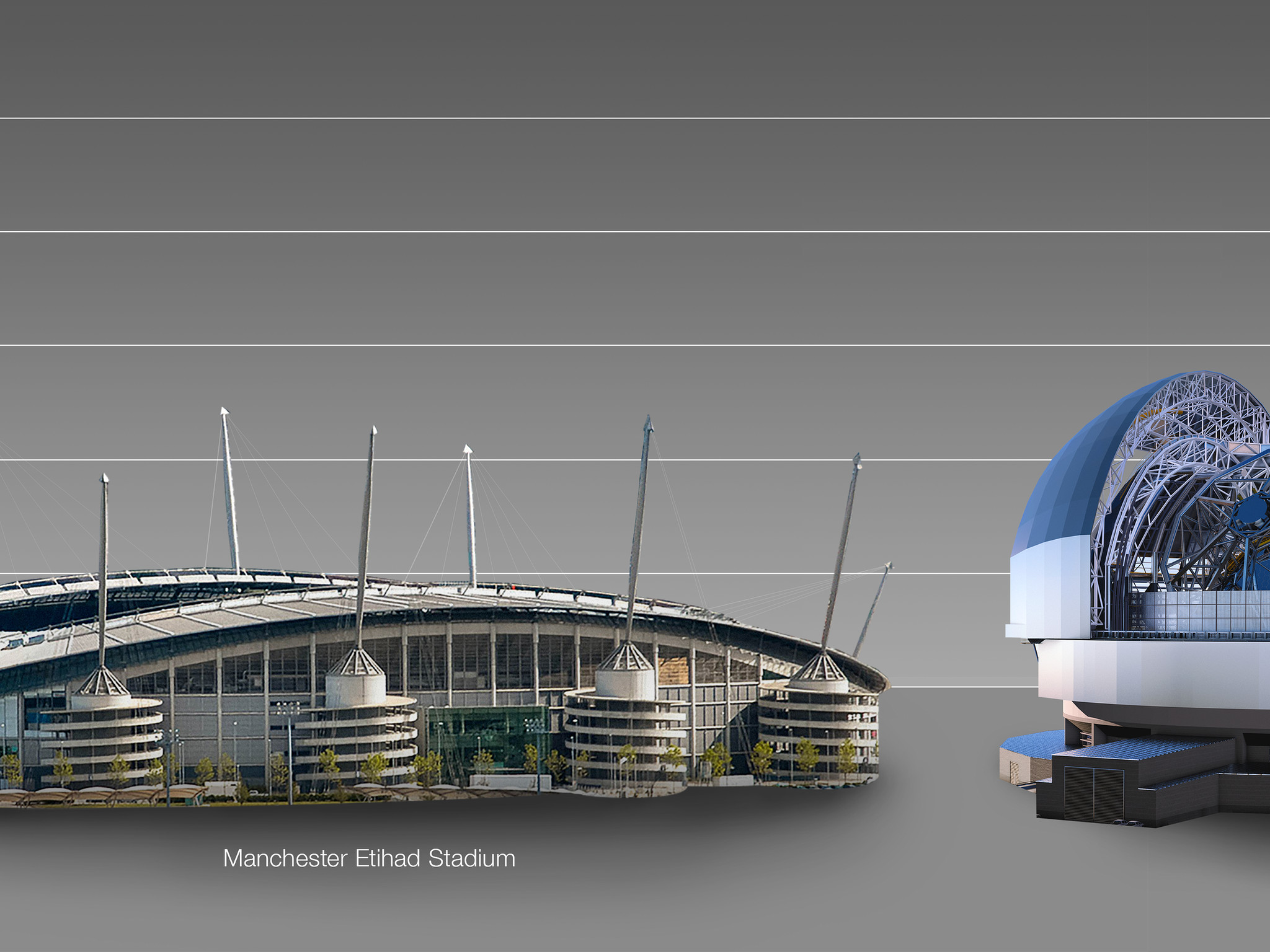The Elt Compared To The Manchester Etihad Stadium In The Uk