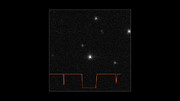 Waarnemingen van de bedekking door planetoïde Chariklo
