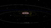 Animatie van het buitengebied van het zonnestelsel en de omloopbanen van de centaurs