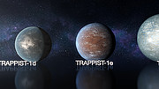 Planet Parade: the seven planets of TRAPPIST-1