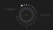 Figuration de 42 astéroïdes dans notre Système Solaire et de leurs orbites