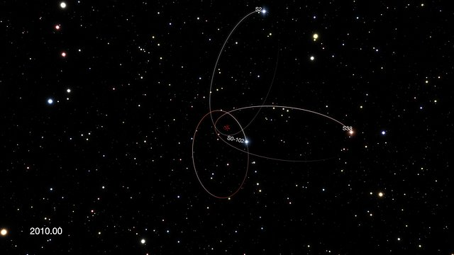 Orbits of three stars very close to the centre of the Milky Way