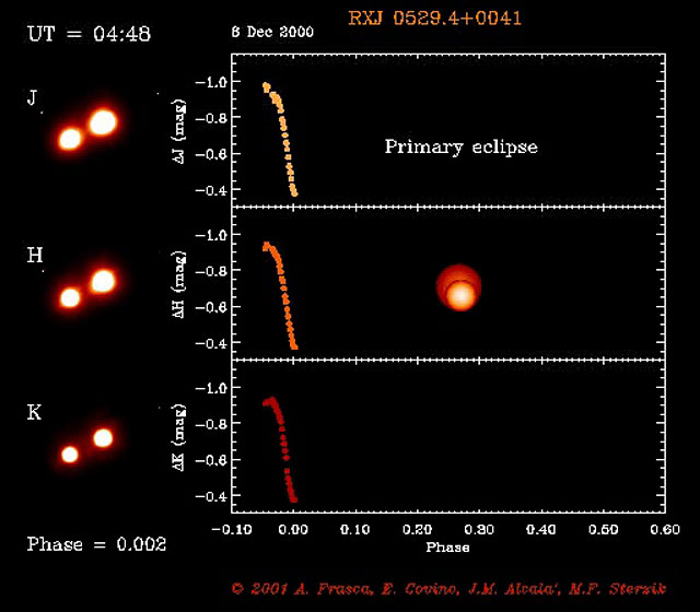 ADONIS Observes Low-mass Eclipsing System in Orion