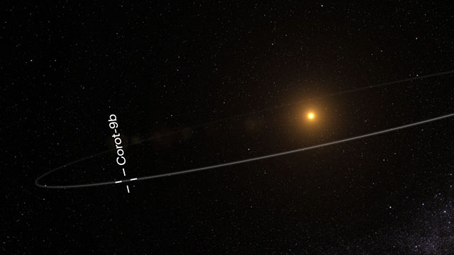 Artist's impression of Corot-9b (orbit)