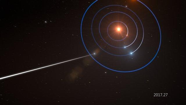 Animazione dell'asteroide `Oumuamua che attraversa il Sistema Solare