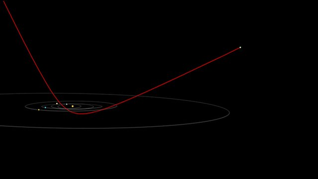 Animation showing the expected and measured trajectory of `Oumuamua