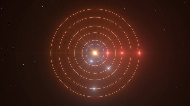 Artist's animation of the TOI-178 orbits and resonances (sound on!)