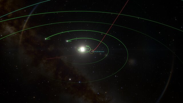 Animation of the orbit of interstellar comet 2I/Borisov