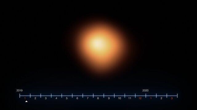Cómo cambió el brillo de Betelgeuse en 2019–2020